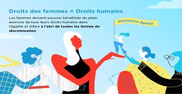 Infographie : Les droits humains